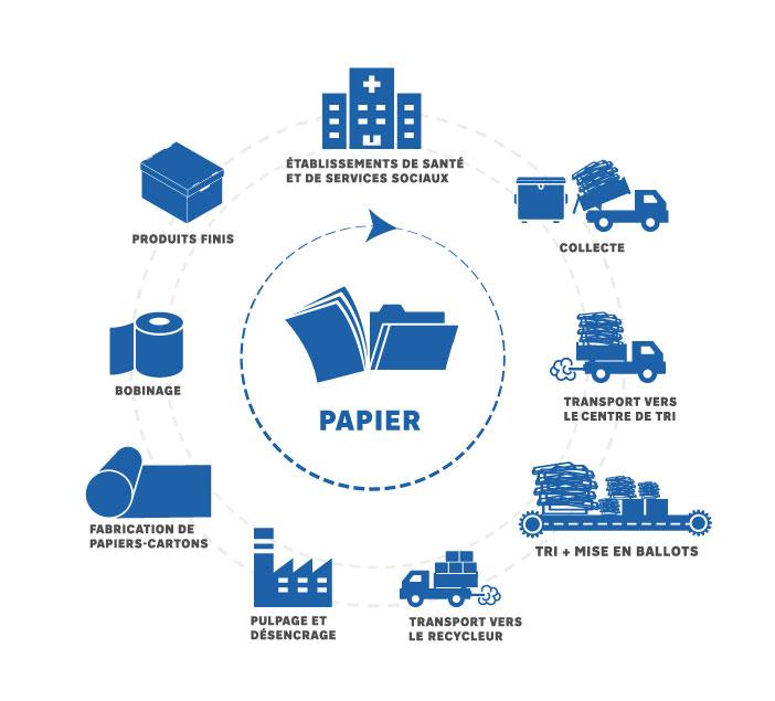 2018 Papier